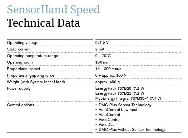 Sensor speed tek